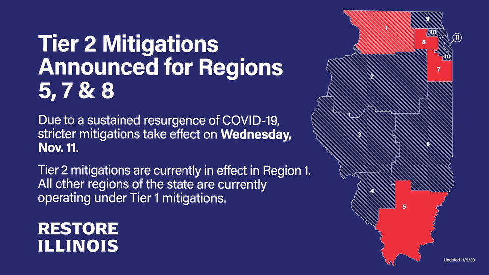 More Restrictions For 3 Illinois Regions Wics